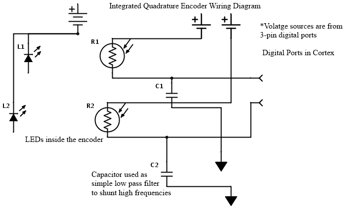 the improved integrated quadrature encoder rec foundation online encoder wiring diagram encoder wiring diagram